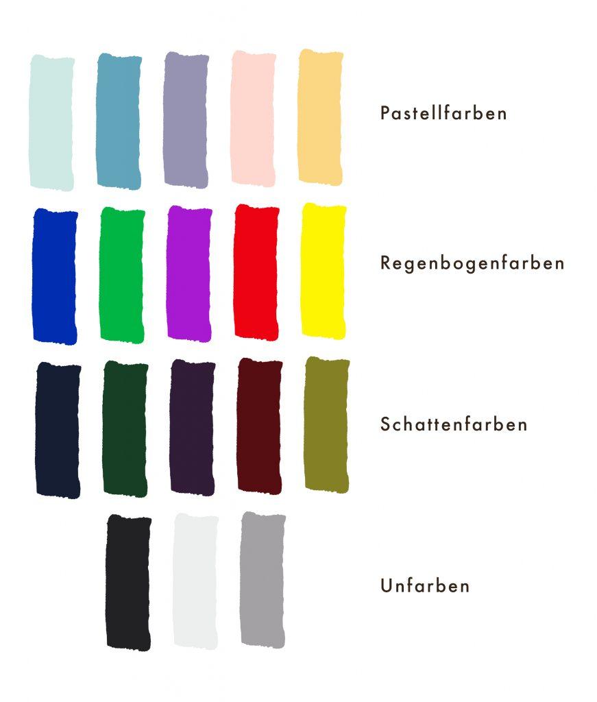 Mit Pantone oder ohne? Welche Farbe passt zu mir? - fridlaa